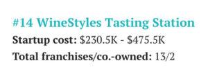 WineStyles ranked #14