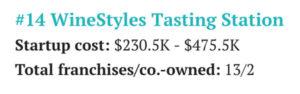 Entrepreneur WineStyles ranked #14